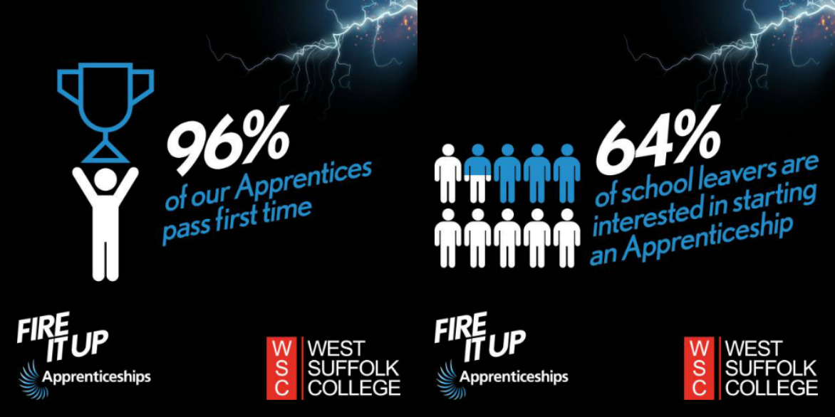 1172 wide apprenticeship facts 2