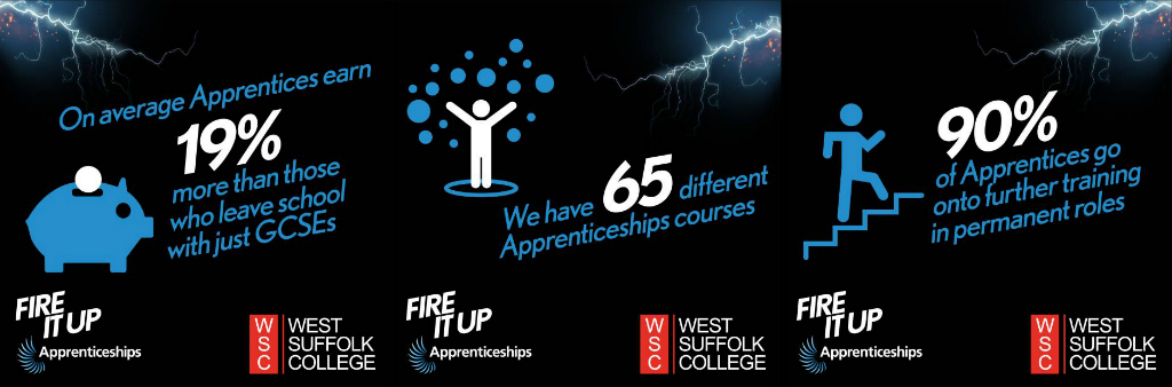 1172 wide apprenticeship facts